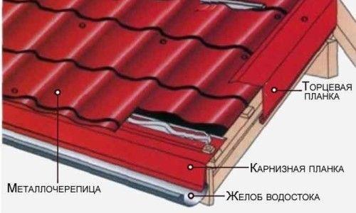 pokrovstroy-metallocherepitsatorcevaya-planka