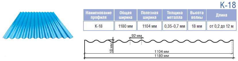 pokrovstroy-profnastilk18