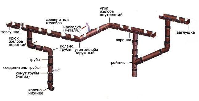pokrovstroy-vodostokgamrat