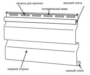 pokrovstroy-FaSidingstandart