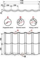 pokrovstroy-metallocherepitsaturshema