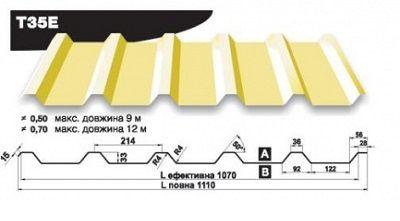 pokrovstroy-profnastil35e
