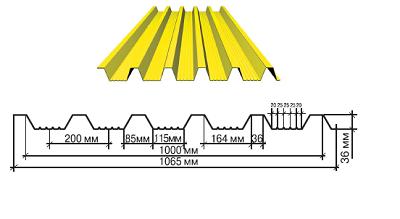 pokrovstroy-profnastil35termasteel