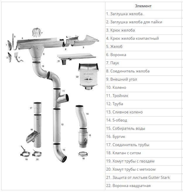pokrovstroy-vodostokzambelli8