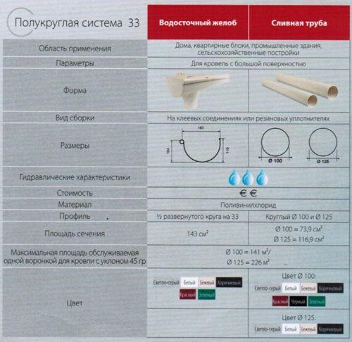 pokrovstroy-vodostok_nicoll-lg33