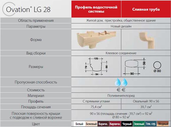 pokrovstroy-vodostok_nicoll-ovation1