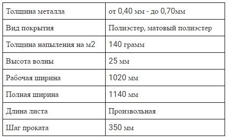 Таблица характеристик металлочерепицы Премиум, Опал