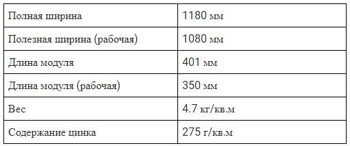Таблица технических характеристик модульной металлочерепицы Arad