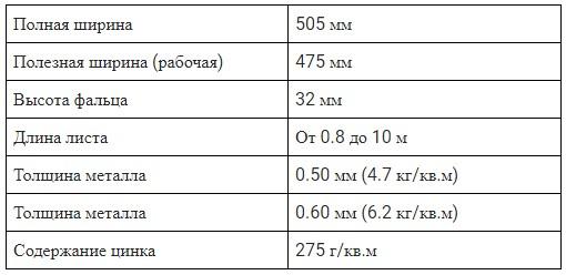 Фальцевая кровля Classic, таблица характеристик