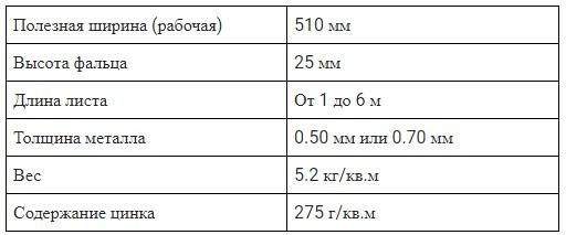 Ретролайн таблица характеристик
