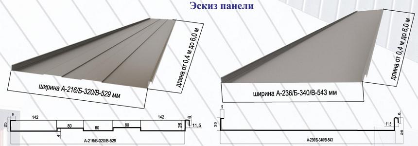 Фальцевая панель, характеристики