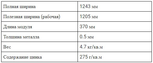 Таблица характеристик Karpatia