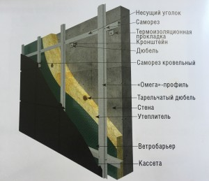 фасадная система - Покровстрой
