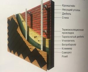 монтаж фасадных ромбов - Покровстрой