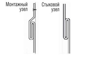 монтажный узел фасадных ромбов