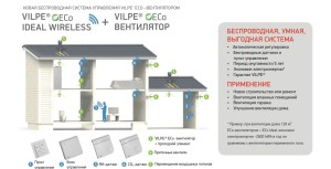 система управления вентиляцией Vilpe